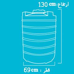 مخزن پلاستیکی 350 لیتری ابعاد مخزن350 لیتری عمودی
