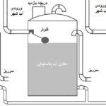مخزن ذخیره آب آشامیدنی