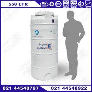 منبع آب