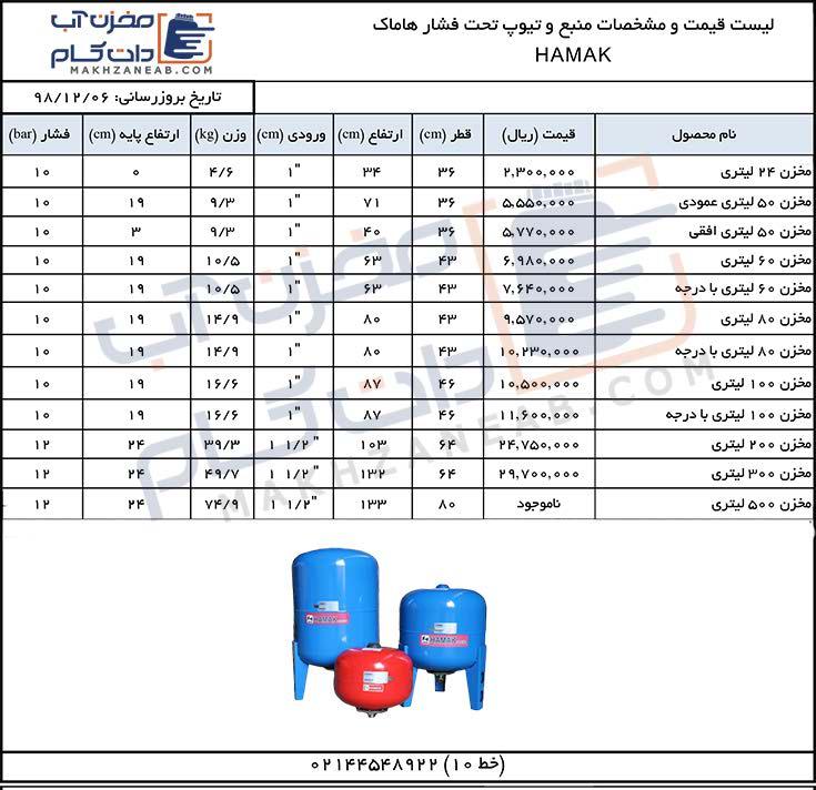 لیست قیمت مخزن تحت فشار هاماک