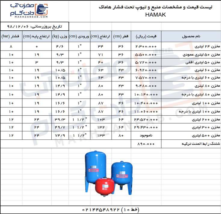 لیست قیمت منبع تحت فشار هاماک
