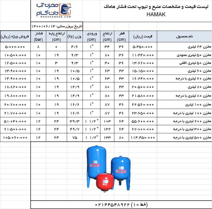 لیست-قیمت-منبع-تحت-فشار-هاماک